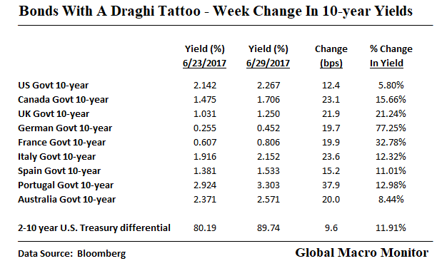 Bonds_Draghi
