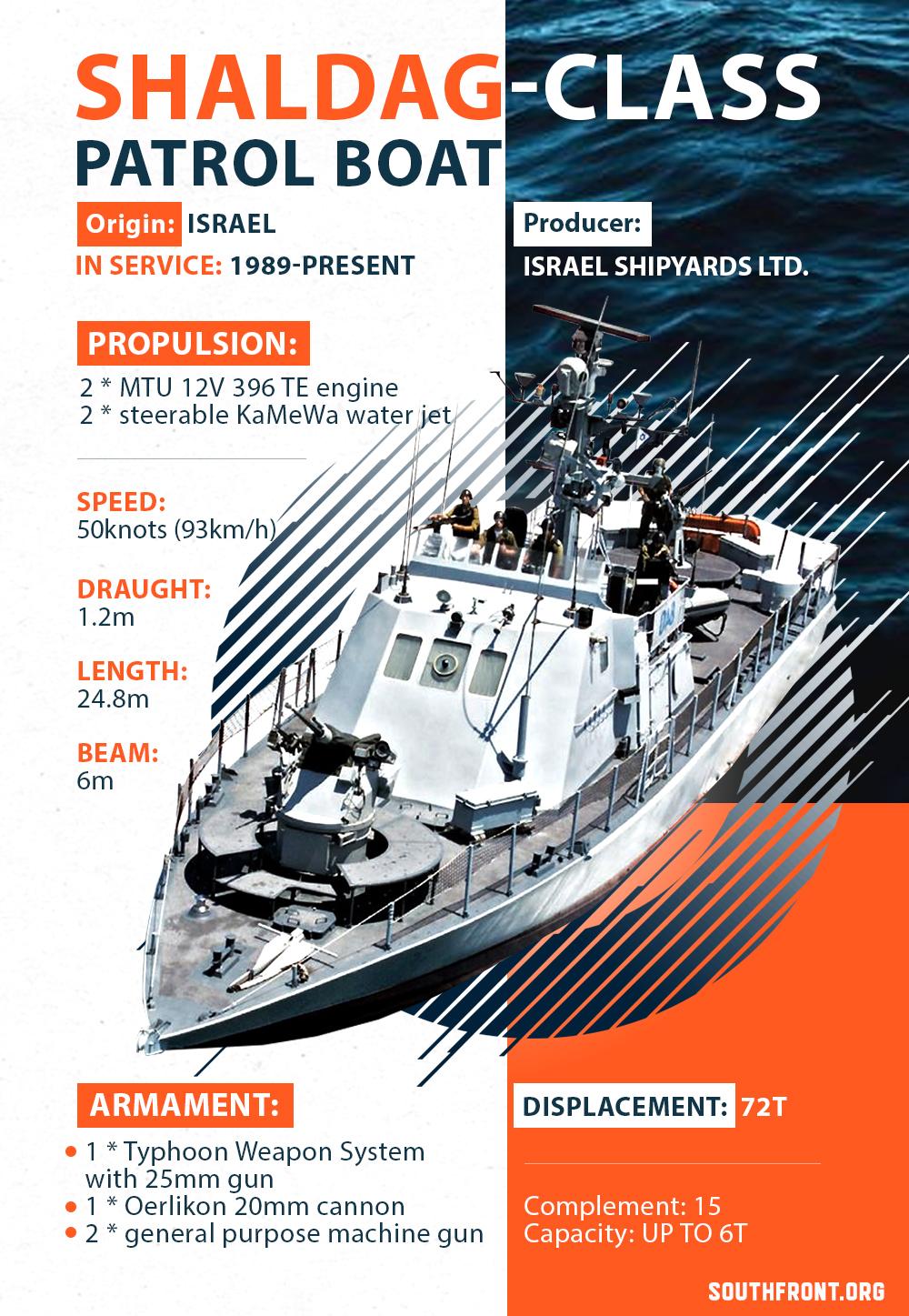 Shaldag-Class Patrol Boat (Infographics)