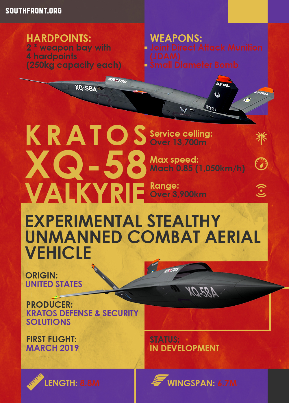 Kratos XQ-58 Valkyrie Stealthy Unmanned Combat Aerial Vehicle (Infographics)